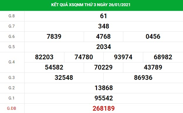 Soi cầu XS Quảng Nam chính xác thứ 3 ngày 02/02/2021