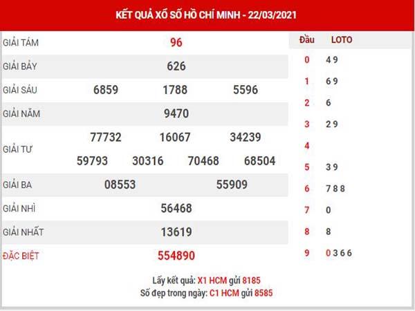 Thống kê XSHCM ngày 27/3/2021 đài Hồ Chí Minh thứ 7 hôm nay chính xác nhất