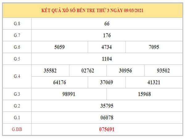 Nhận định KQXSBT ngày 16/3/2021 dựa trên kết quả kỳ trước