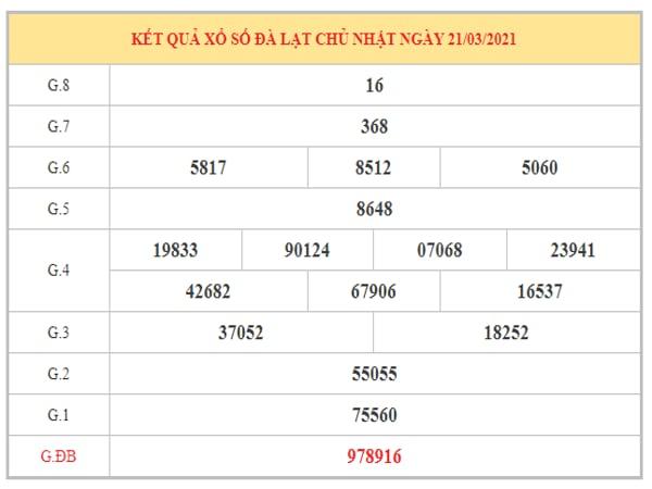 Nhận định KQXSDL ngày 28/3/2021 dựa trên kết quả kì trước