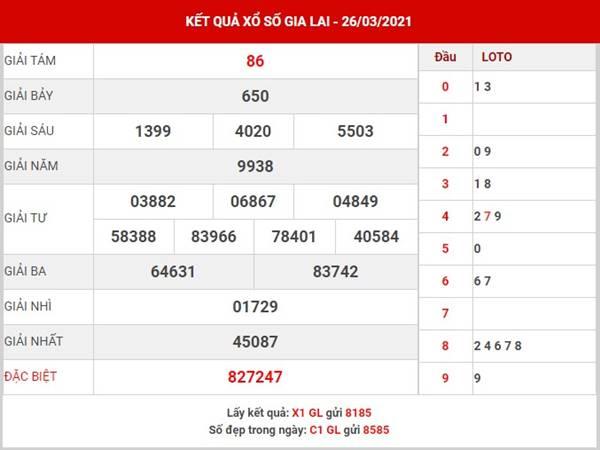 Thống kê kết quả XSGL thứ 6 ngày 2/4/2021