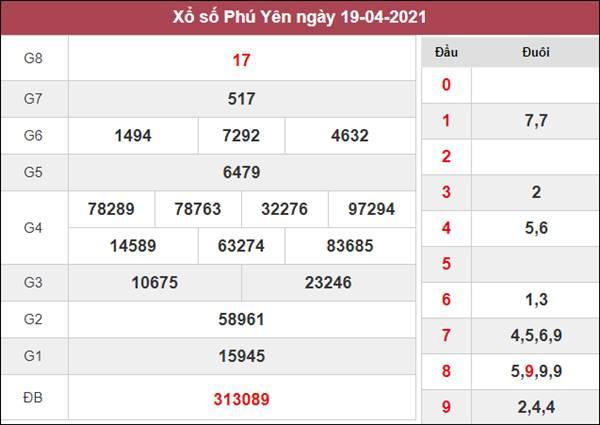 Nhận định KQXS Phú Yên 26/4/2021 chốt XSPY siêu chuẩn