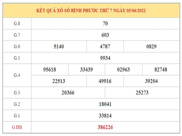 Nhận định KQXSBP ngày 12/6/2021 dựa trên kết quả kì trước