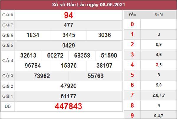 Dự đoán XSDLK 15/6/2021 chốt đầu đuôi giải đăc biệt