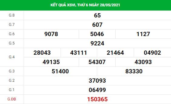 Soi cầu dự đoán xổ số Vĩnh Long 4/6/2021 chính xác