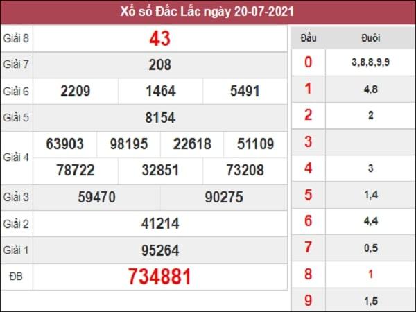 Dự đoán XSDLK 27-07-2021