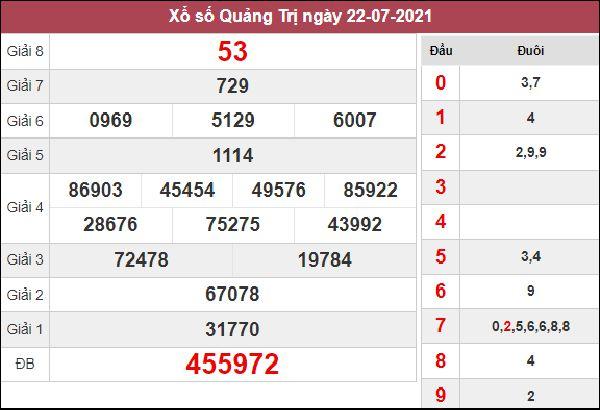 Thống kê XSQT 29/7/2021 thứ 5 chốt số đề Quảng Trị