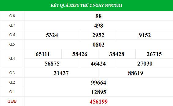 Soi cầu dự đoán xổ số Phú Yên 12/7/2021 chính xác