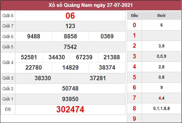 Nhận định KQXSQNM ngày 2/8/2021 dựa trên kết quả kì trước