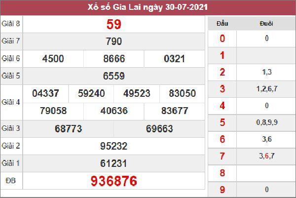 Nhận định KQXSGL 6/8/2021 thứ 6 chốt đầu đuôi giải đặc biệt