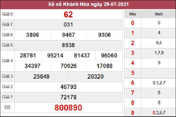 Nhận định KQXSKH 11/8/2021 thứ 4 chốt số xác suất trúng cao