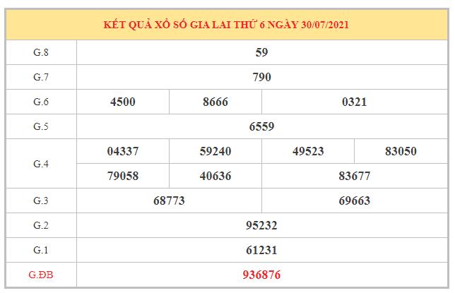 Phân tích KQXSGL ngày 6/8/2021 dựa trên kết quả kì trước