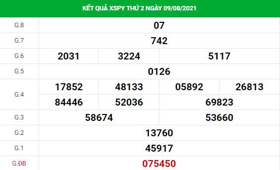 Soi cầu dự đoán xổ số Phú Yên 16/8/2021 chính xác