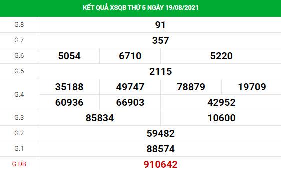 Soi cầu dự đoán xổ số Quảng Bình 26/8/2021 chính xác