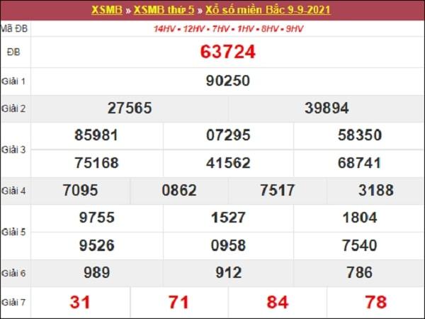 Dự đoán XSMB 10-09-2021