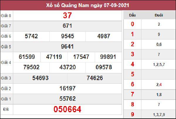 Nhận định KQXSQNM 14/9/2021 thứ 3 tỷ lệ chốt số chuẩn nhất